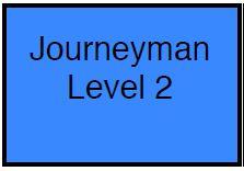 JourneymanSquare